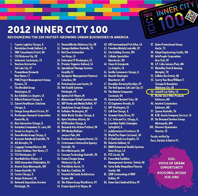 Inner City 2012 Winner List