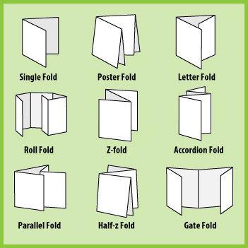 DifferentTypesOfFolding